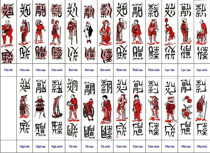 Cách đánh game bài Chắn - Bộ bài Tổ Tôm truyền thống