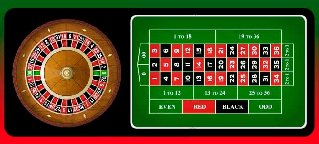 Chiến thuật chơi đạt tỷ lệ thắng cao nhất trong Roulette